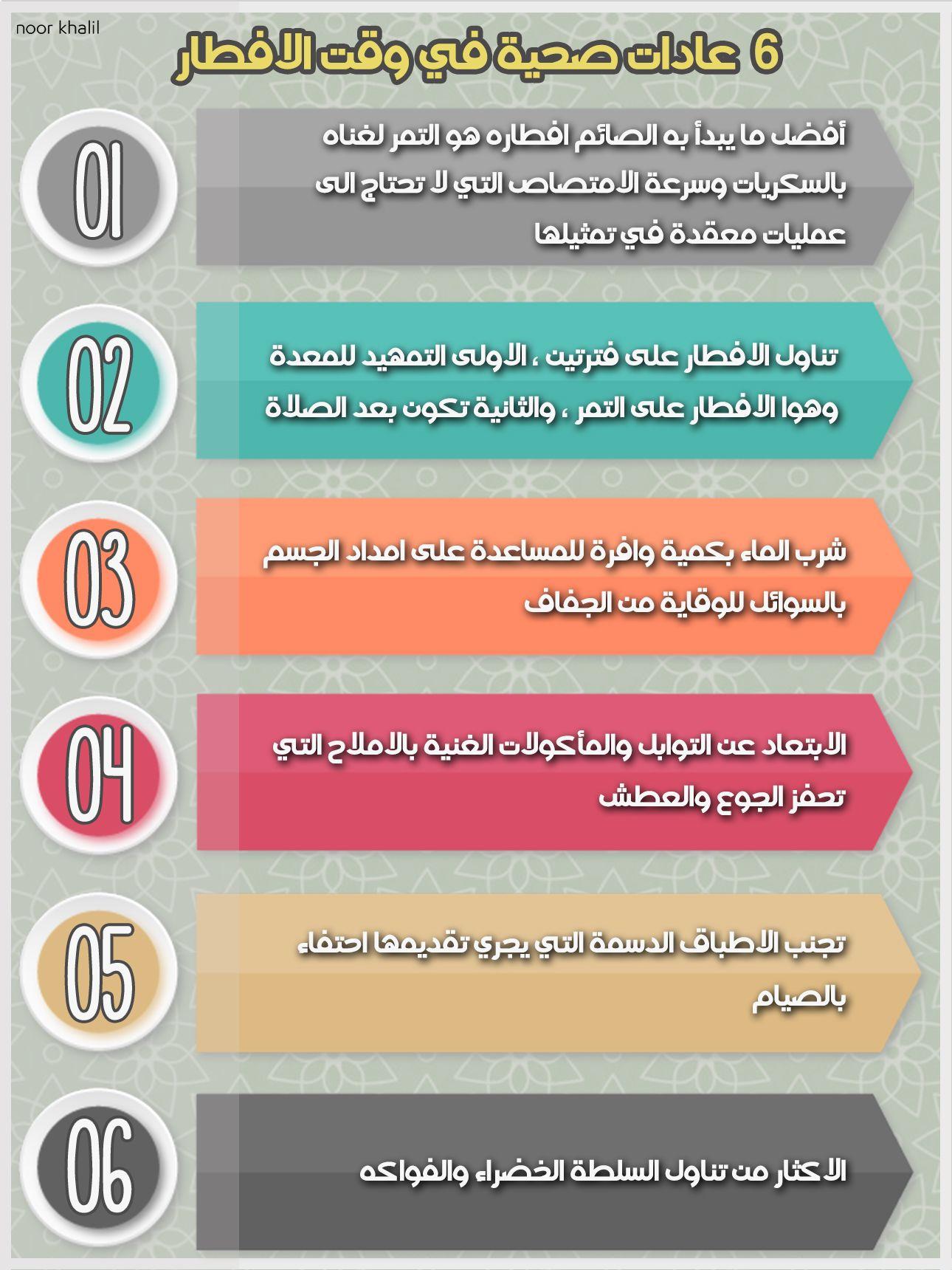 ست ة عادات صحية في وقت الافطار Best Ramadan Quotes Ramadan Quotes Ramadan