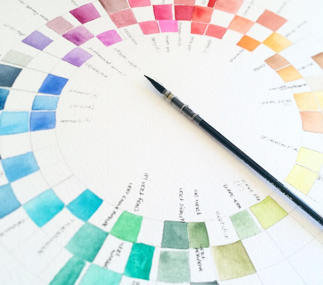Aquarelle mes astuces le cercle chromatique le - Le cercle chromatique ...