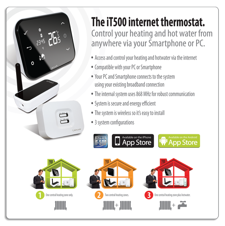 Salus iT500 thermostat (With images) | Thermostat. System. Broadband