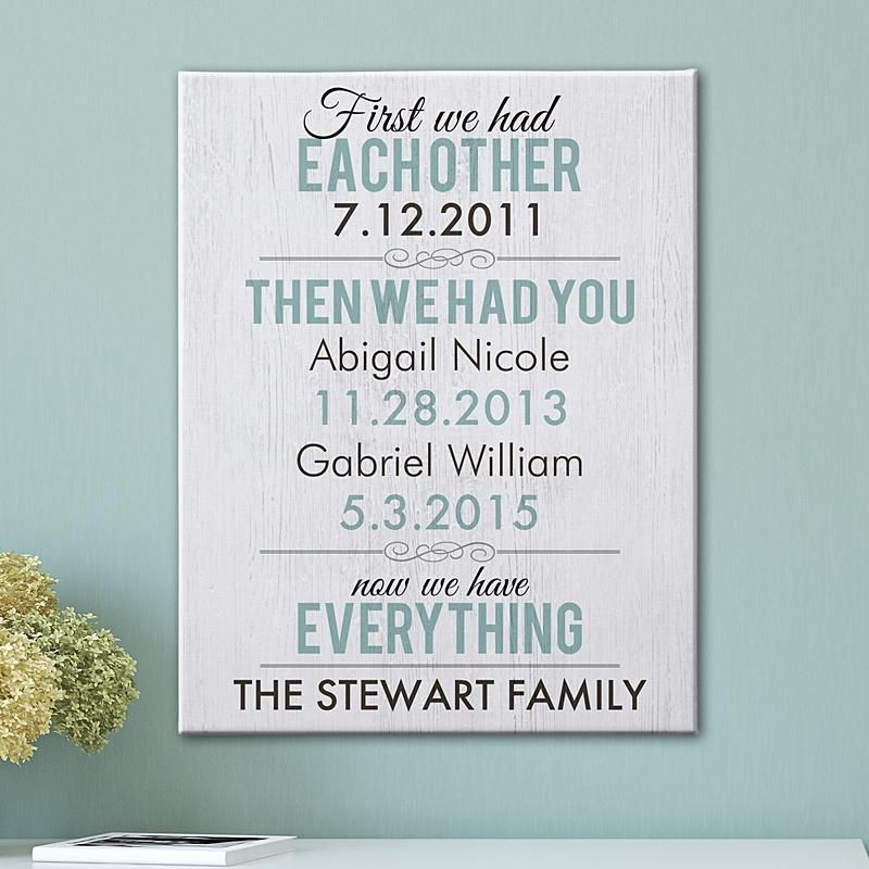 Traditional 17th Wedding Anniversary Gifts: Family Canvas, Diy Gifts For Mom
