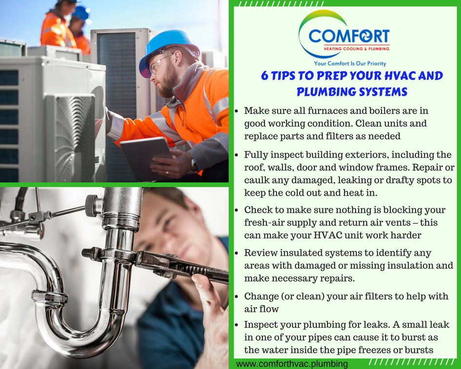 6 Tips To Prep Your Hvac And Plumbing Systems By Comfort Heating Cooling And Plumbing One Of The Best Hvac Heating Repair Hvac Repair Air Conditioning Repair