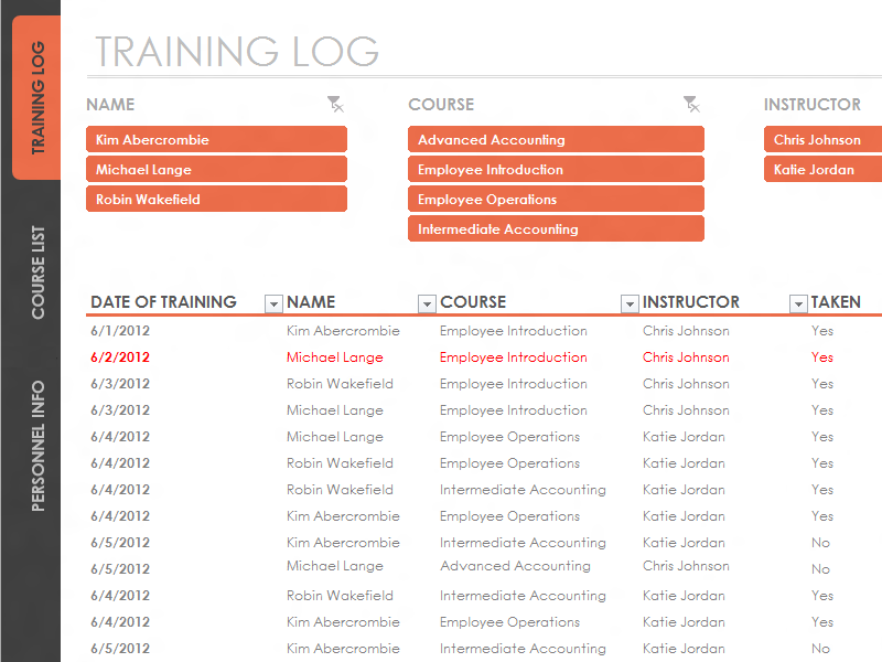 Employee training tracker templates for Employee cross training template