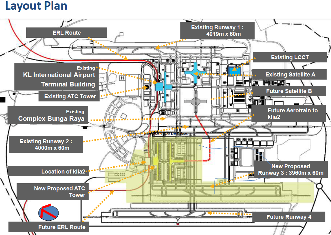 Pin By Az Ad On Airports Airport Design Layout Building