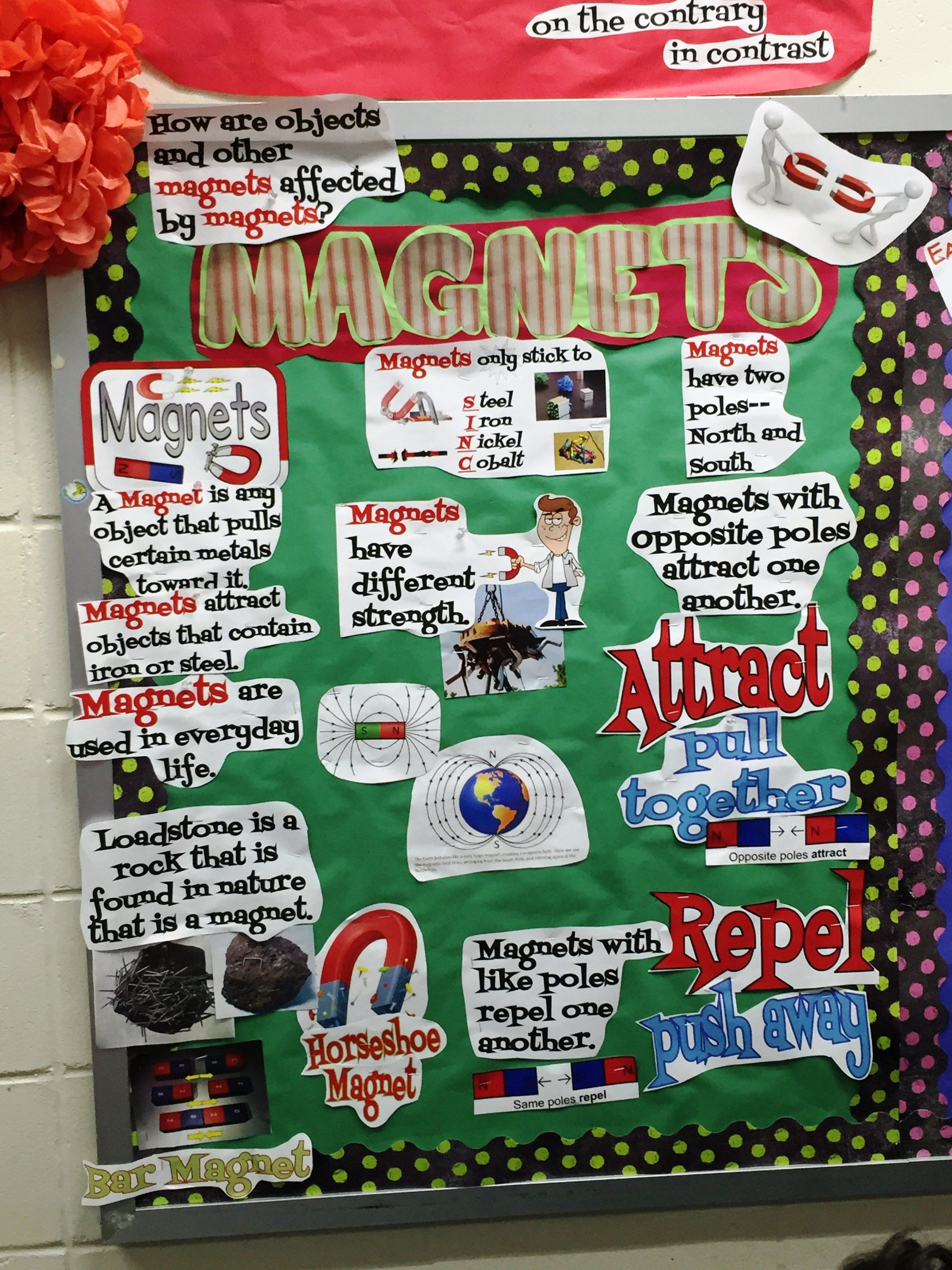 Magnets 3rd Grade Science Anchor Chart