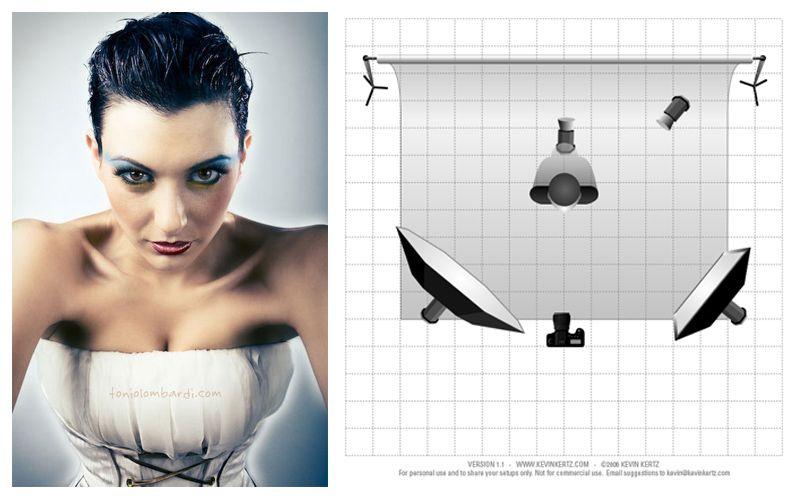 3 point studio lighting setup iluminaci n pinterest fotostudio portraitbeleuchtung und. Black Bedroom Furniture Sets. Home Design Ideas