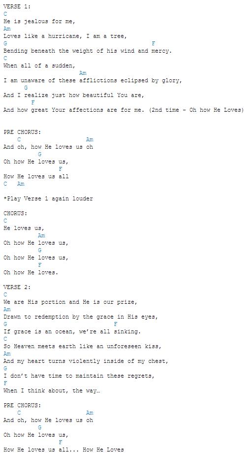 How He Loves Chords Banjolele Pinterest Christian Songs