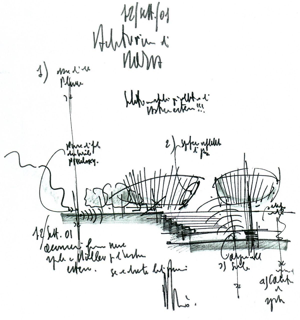 Arquitectura Historia Renzo Piano Croquis Para Pensar Para Disenar Para