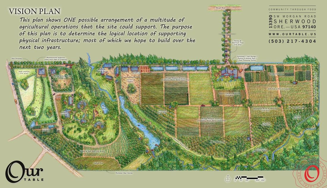 Our Farm Our Table Cooperative Farm Layout Homestead Layout Farm Plans