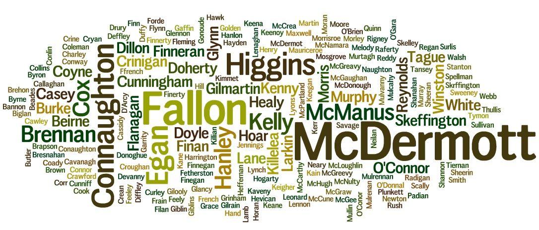 Surname Wordcloud March 2016 Irish