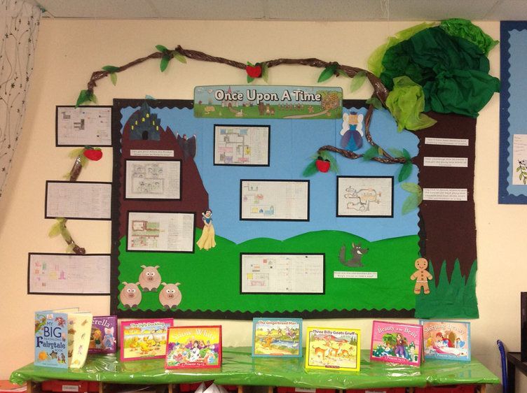Classroom Layout Ideas Ks1 : Numeracy once upon a time fairytale traditional tales