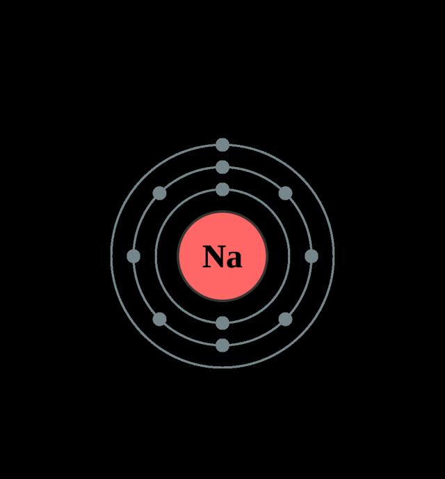 K Electron Configuration See the Electron Confi...