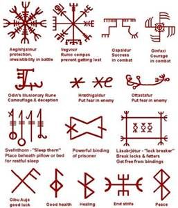 Ancient Viking Symbols and Meanings - - Yahoo Image Search Results