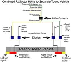 Image Result For Wiring Diagram For Jayco Flight Slx Tail Light