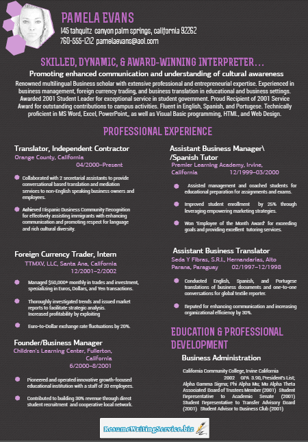 Using professional resume writing services
