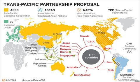 Trans Pacific Partnership Agreement  Current Affairs For Ias Exam