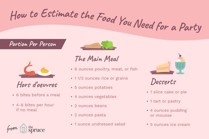 Here's How to Estimate How Much Food Is Enough Per Person at a Party #partybudgeting