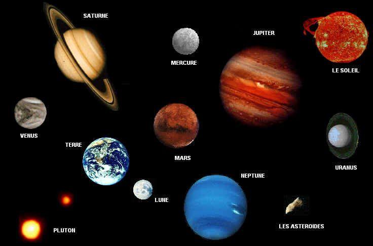 couleur des planetes du systeme solaire