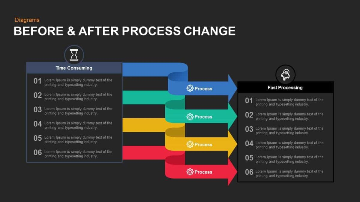 Before And After Process Change Powerpoint Template And Keynote In Change Template In Powerpo Powerpoint Templates Powerpoint Presentation Templates Powerpoint How to change powerpoint template