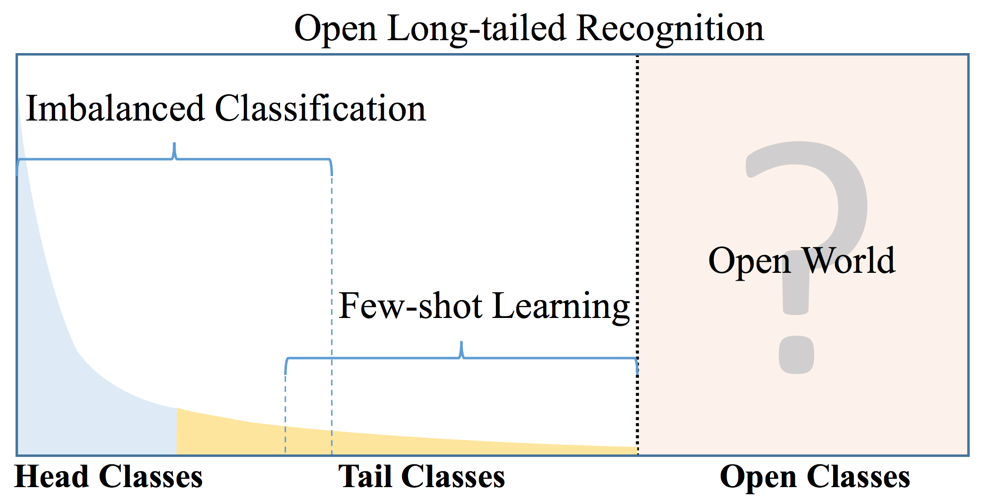 53b598ff048fdd13305666134be3d2b0 - Imbalanced Learning Foundations Algorithms And Applications