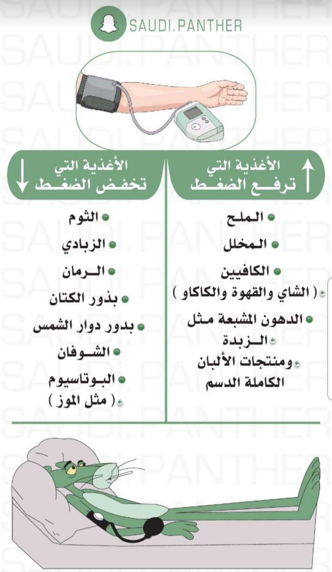 Pin By Zenaidi Omaima On شموخ Health And Wellness Center Health Facts Health Facts Fitness
