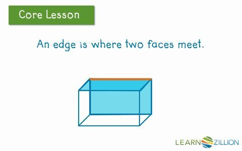 6.G.4 Lesson