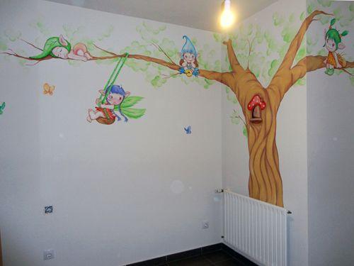 Dibujo de duendes en paredes de dormitorios infantiles - Dibujos paredes infantiles ...