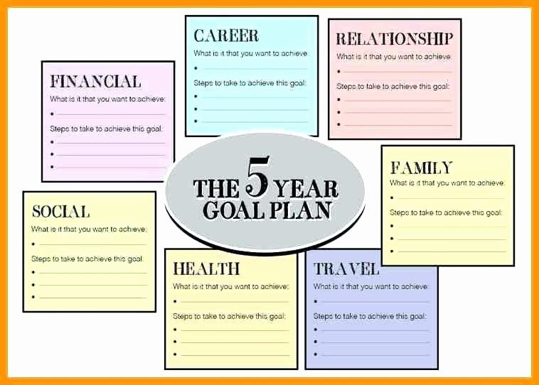 39 5 Year Career Plan Template in 2020 | Goals template ...