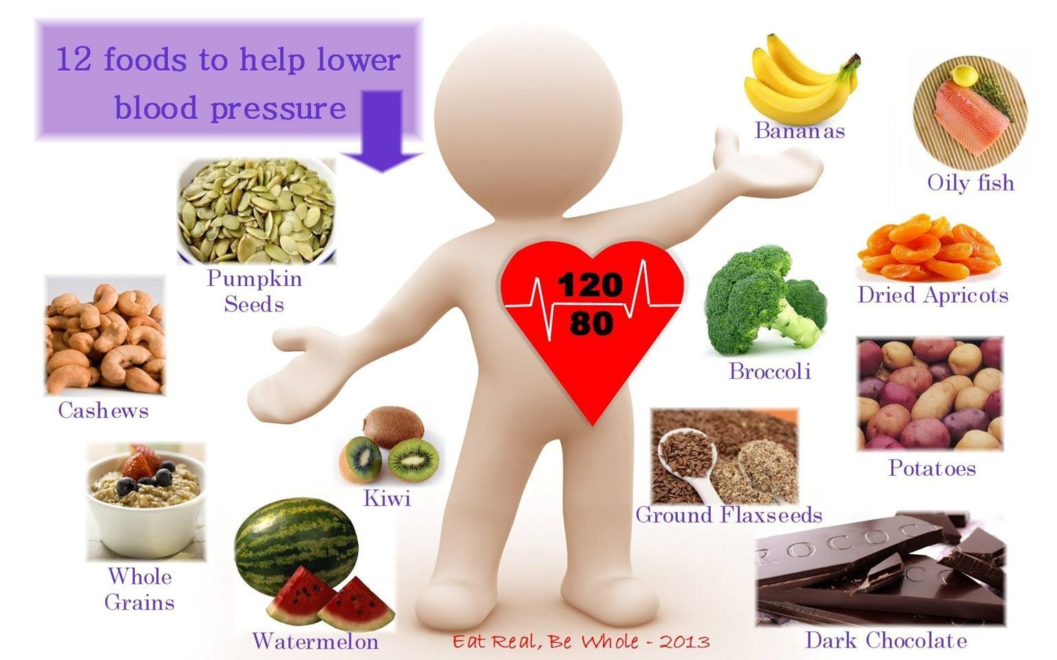 12 foods to help lower blood pressure | high blood pressure