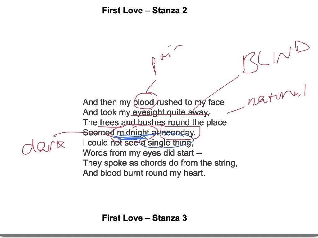 First Love By John Clare Analysis  Igcse English
