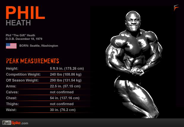 Ronnie Coleman Vs Arnold Schwarzenegger Measurements