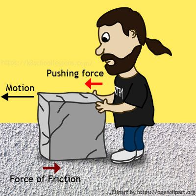 Friction For Kids Pinterest Force Physics Physics Lessons And