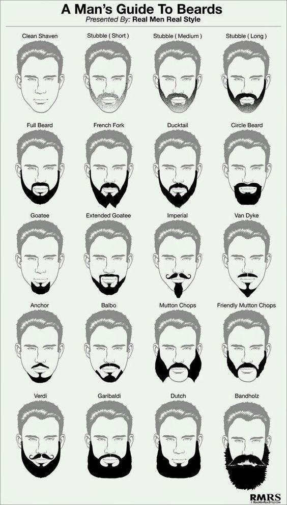 Estilos De Barba Catalogo Estilos De Barba Tipos De Barba Barba