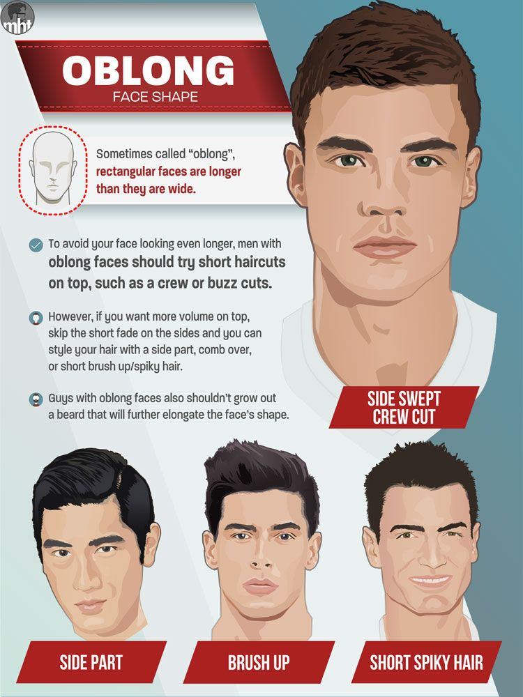 Best Men\u0027s Haircuts For Your Face Shape (2020 Illustrated