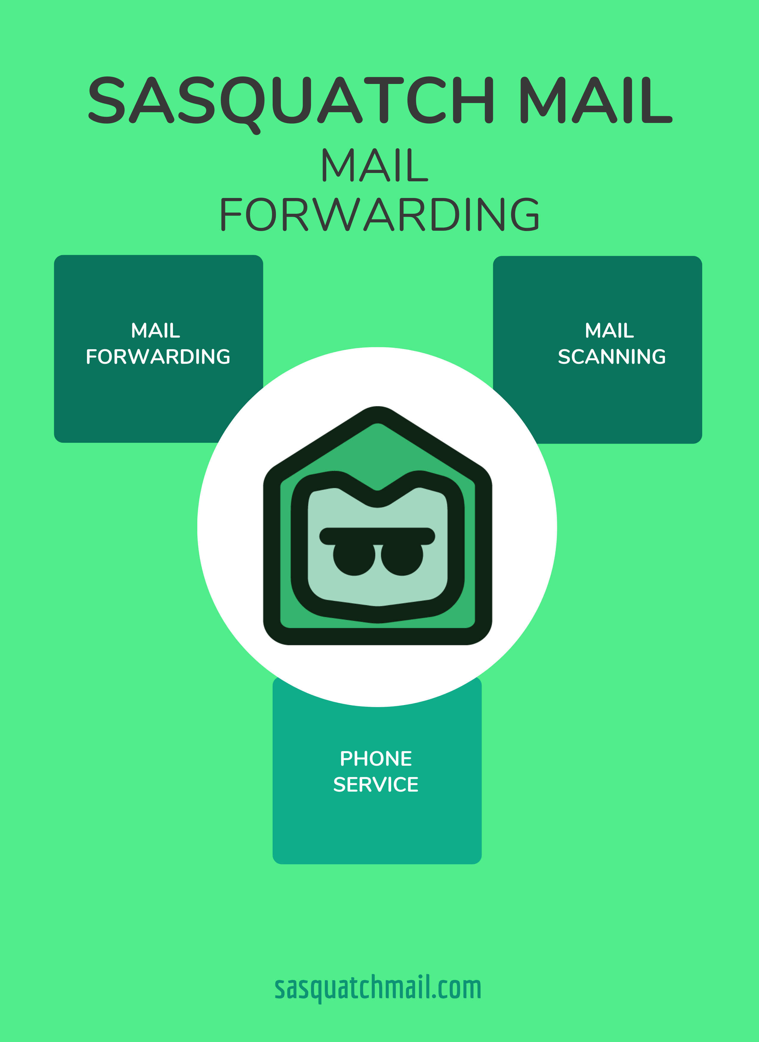 Mail Forwarding Services and Phone Available | Sasquatch