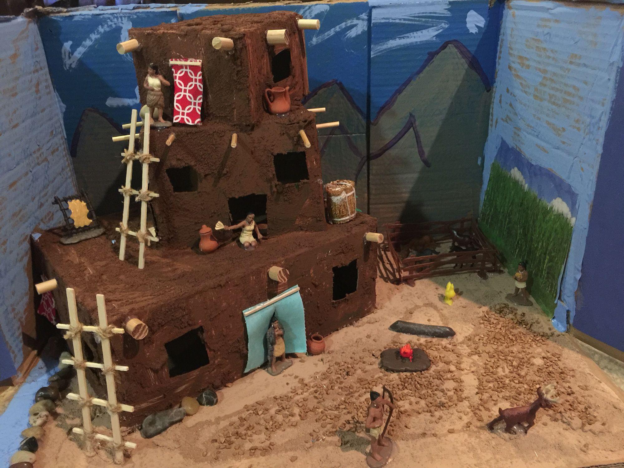 Pueblo Indian Project 4th Grade In