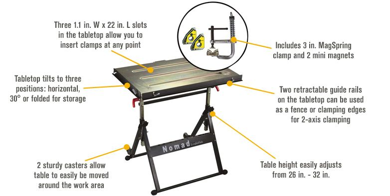 Strong Hand Tools Nomad Welding Table With Magspring Clamp