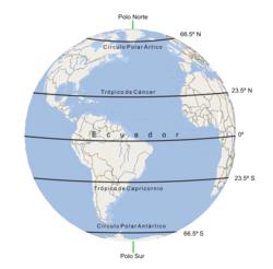 Paralelo Notable Wikipedia La Enciclopedia Libre Mapa De America Del Sur Ensenar Ciencias Sociales Geografia