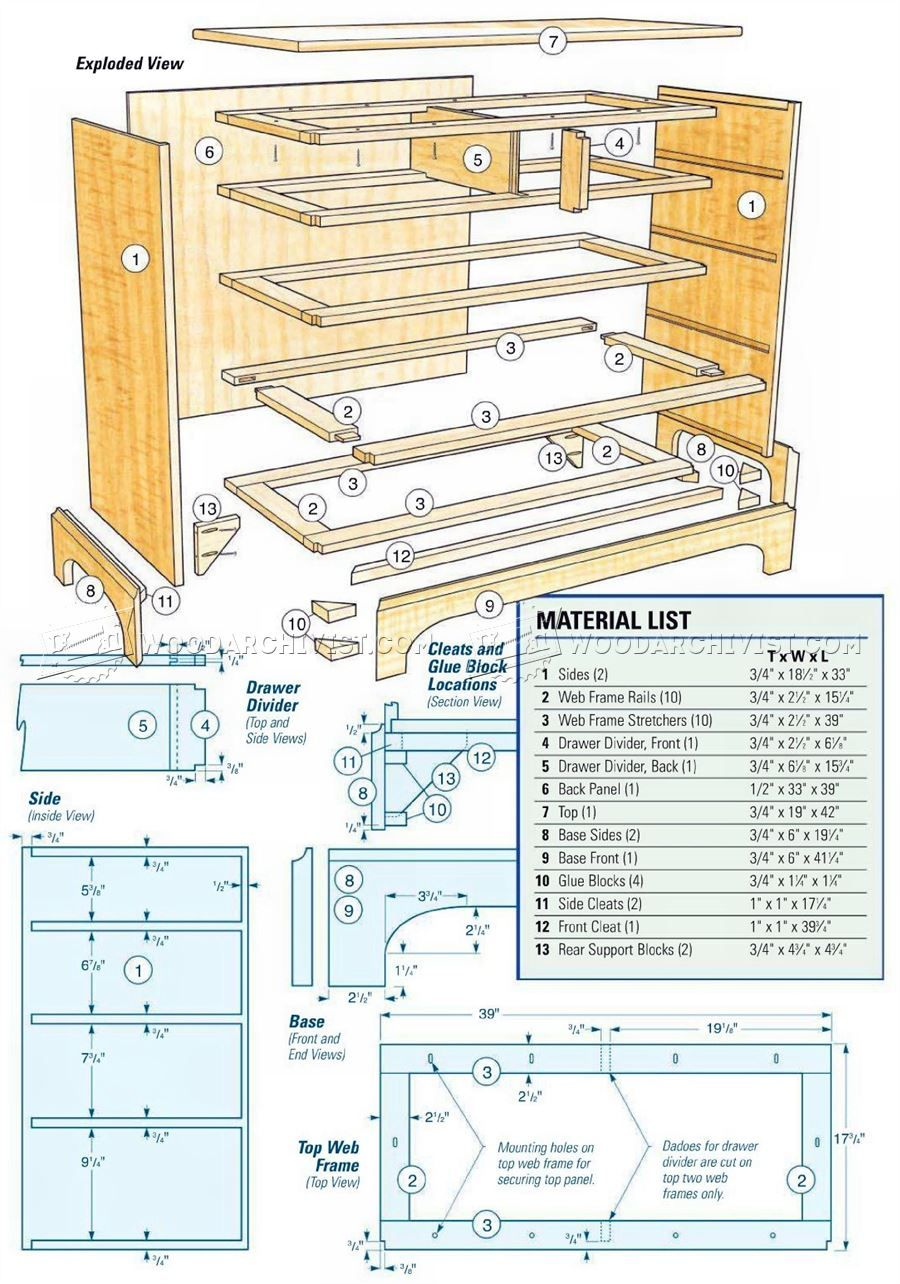 Shaker Dresser Plans Furniture Plans Woodworking Diy Projects