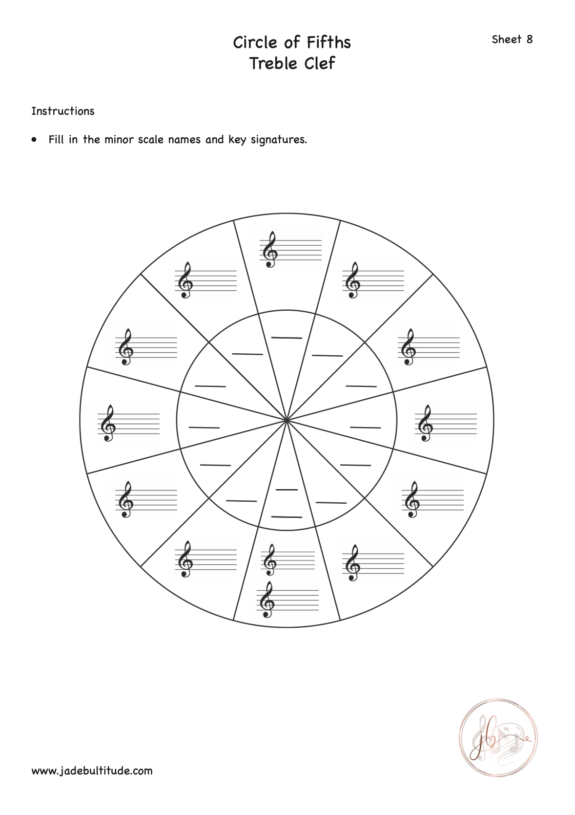 Circle Of Fifths Worksheet Treble Clef