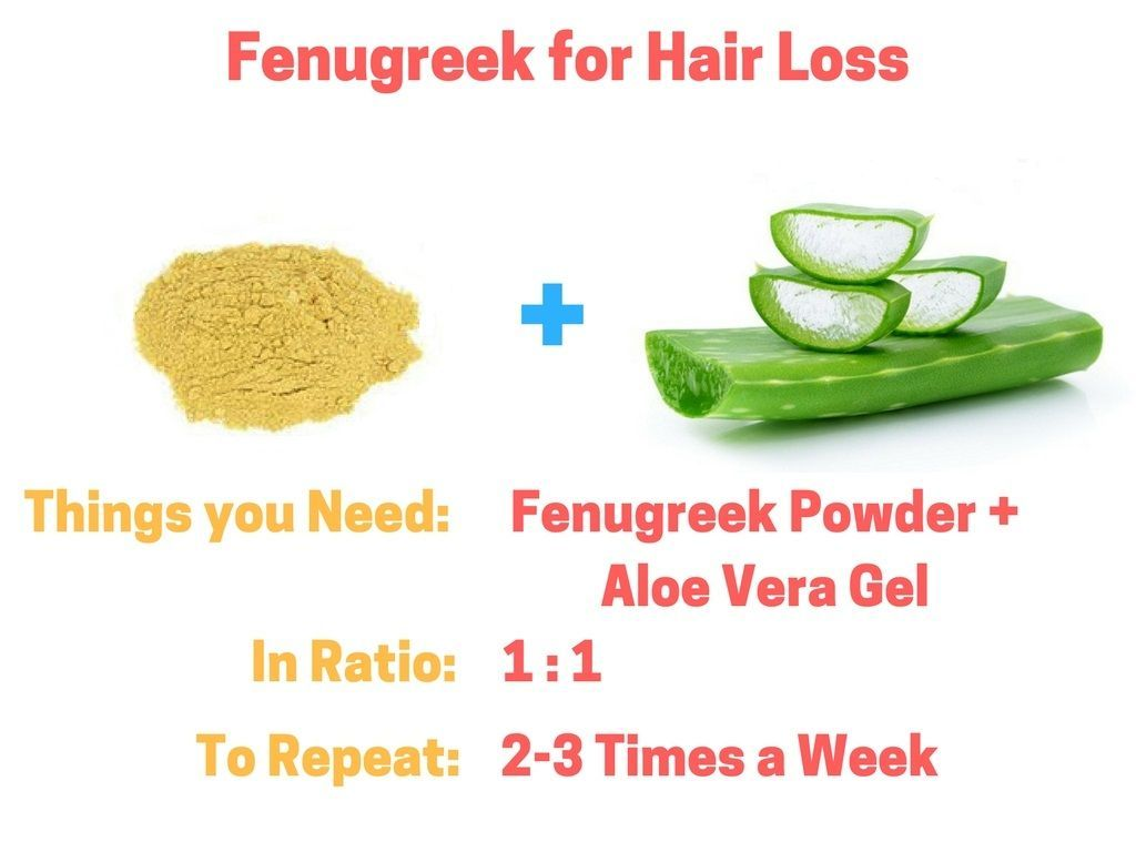 How To Use Aloe Vera Gel For Hair Loss With Images Aloe Vera