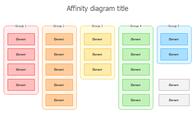 Affinity DiagramKjMethod  Ux Projects    Diagram