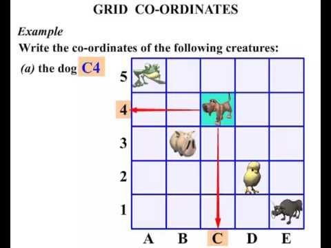 Coordinate Plane And Ordered Pairs Song 1st Quadrant Youtube Coordinates Math Map Worksheets Smart Goals Examples Ordered pairs picture worksheets