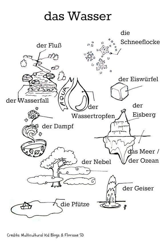 Pin von Conny Kröger auf Schule | Pinterest | Deutsch, Wasser und ...