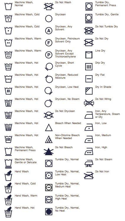 Decipher the washing instruction icons on your clothing