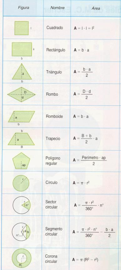 Pin by tapia pino on Educación | Pinterest | Math, School and Algebra