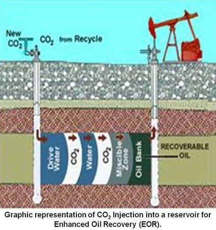 Eor By Gas Injection جستجوی Google Petroleum Engineering Power Engineering Oil Company