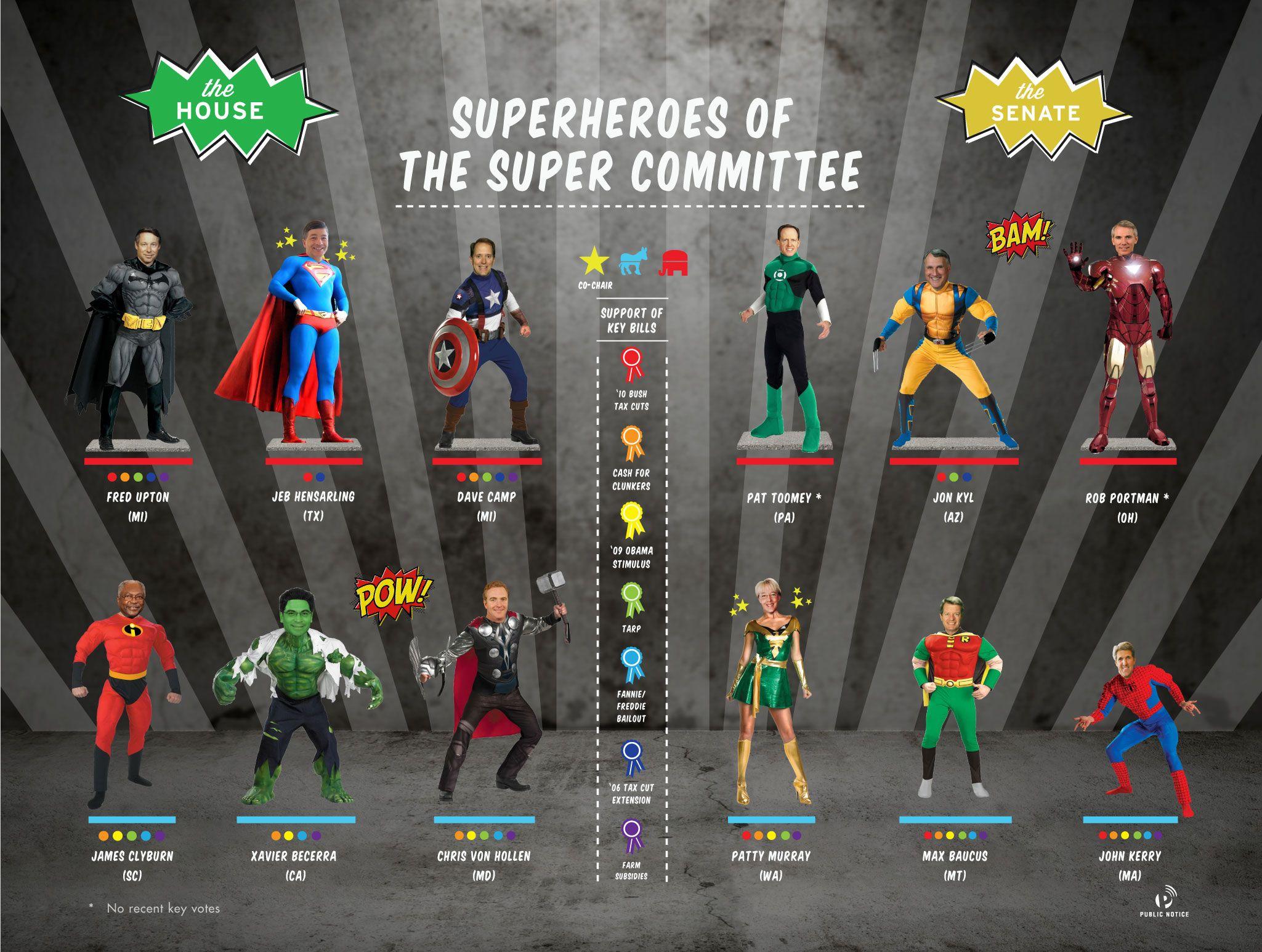 Супергерои список имен с картинками по русски
