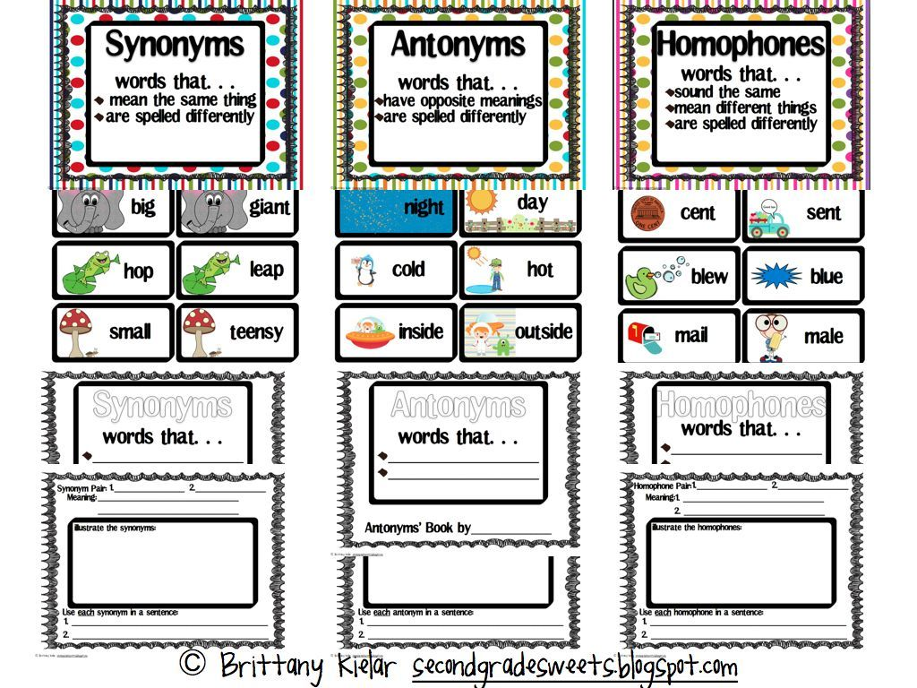 Synonyms And Antonyms Anchor Charts