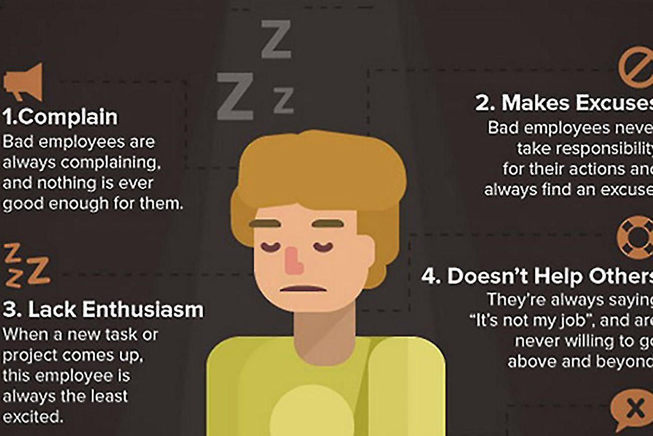 13 Signs Of A Disengaged Employee Infographic