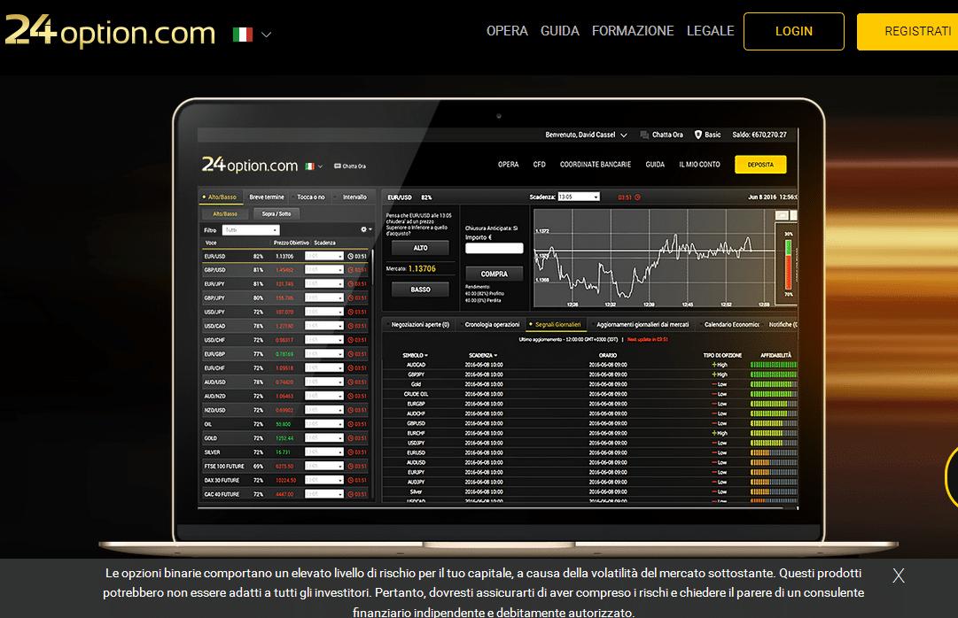 binaries trading demokonto brokerbin compaq